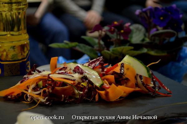 Отчет о Мастер-классе от Клуба Шеф Поваров
